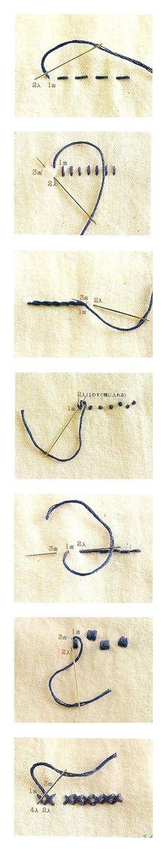 绣法入门 Stitches
