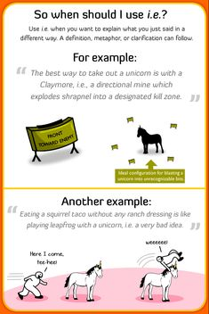 """From The Oatmeal. My favorite frame from the explanation of how to correctly use """"i.e."""""""