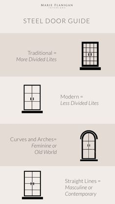 Infographic of steel door styles Bifold Doors Extension, Wooden Door Knobs, Glass Closet Doors, Glass Doors, Reclaimed Wood Door, Exterior Patio Doors, Interior Design Guide, Interior Inspiration, Double Sliding Barn Doors