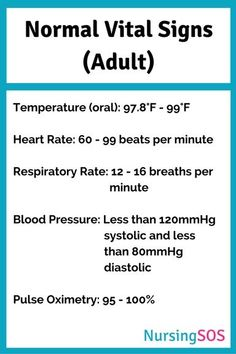 Normal Vital Signs You Need to Know in Nursing School. Click through to get this FREE printable Vital Signs Cheat Sheet. Take it to clinical so you always remember your normal vitals. Normal Vital Signs, Vital Signs Nursing, Vital Signs Chart, Nursing School Notes, Nursing Schools, Medical School, Cna School, Nursing Tips, Nursing Degree