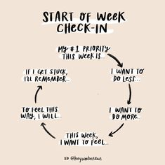 Self-care flow chart to plan your week Affirmations, Journal Writing Prompts, Sunday Scaries, Motivational Quotes, Inspirational Quotes, Mental And Emotional Health, Self Care Activities, Self Improvement Tips, Self Care Routine