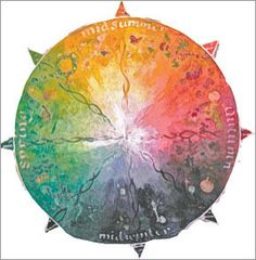 The Wheel as a Model for Sustain-Ability   By Sherri L. McLendon   Understanding the wheel of the year in relationship to sustainable business begins with the processes of nature. Placing at…