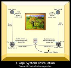 Okapi Kit Sets & Complete Systems at great prices to help you through this #recession!  #solarheat #prepareforwinter