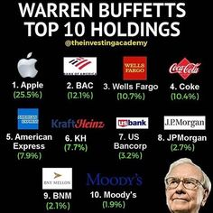 Do you own any of the same stocks Warren Buffett does? 👉 - Finance tips, saving money, budgeting planner Financial Quotes, Financial Success, Dividend Investing, Investment Tips, Investing Money, Stock Investing, Business Money, Budgeting Finances, Business Motivation