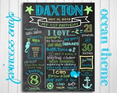 First Birthday Chalkboard  100 CUSTOMIZED Poster by PrincessSnap