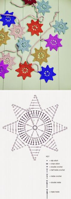 Stern häkeln / crochet star Star garland, pattern by Ros Badger Crochet Diy, Crochet Bunting, Crochet Garland, Crochet Stars, Crochet Snowflakes, Crochet Home, Crochet Crafts, Crochet Flowers, Crochet Projects