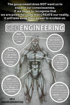 Geoengineering and us.