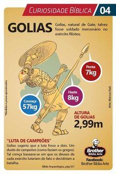 Curiosidade: O guerreiro filisteu Golias