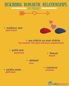 Describing Romantic Relationships in French: http://takelessons.com/blog/french-vocabulary-family-z04?utm_source=social&utm_medium=blog&utm_campaign=pinterest