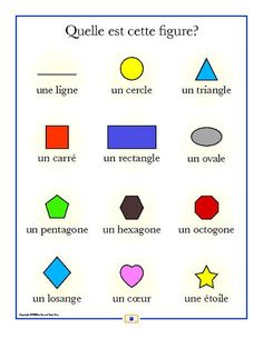 French Shapes Poster