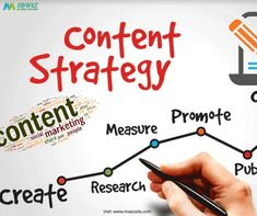 Content is the reason search began in the first place... Maaz Software Solutions Email: info@maazads.com | www.maazads.com #contentmarketing #socialmediaagency #content #digitalmarketingagency #growthhacking #onlinemarketing #softwarecompany #Maazsoftwaresolutions Content Marketing, Online Marketing, Digital Marketing, Marketing Techniques, Target Audience, Business Branding, Online Business, Encouragement, Social Media