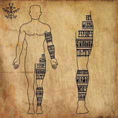 Where Rykers tattoos are Rune Viking, Viking Tattoo Sleeve, Viking Tattoo Symbol, Norse Runes, Norse Tattoo, Viking Symbols, Viking Art, Sleeve Tattoos, Armor Tattoo