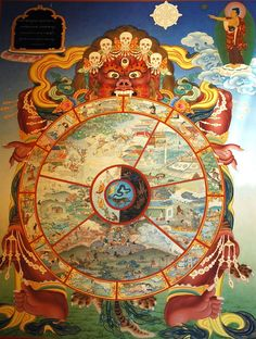 Traditional bhavachakra wall mural of Yama holding the wheel of life, Buddha pointing the way out - Saṃsāra (Buddhism) - Wikipedia