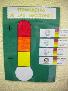 Os enseñamos materiales que utilizamos para el aprendizaje de los aspectos relacionados con la Teoría de la Mente: El termómet...