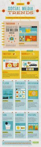 #infographic - Google+