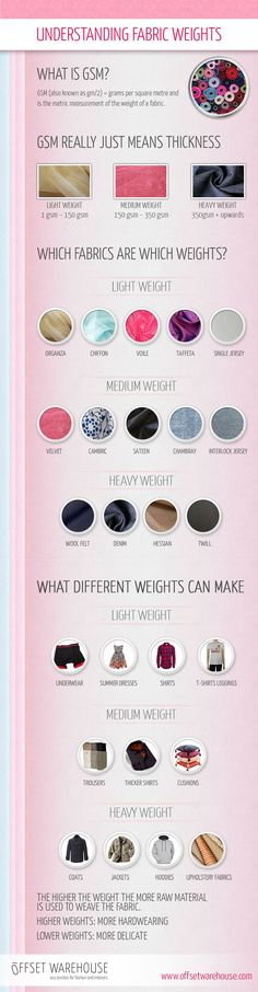 UNDERSTANDING FABRIC WEIGHTS: Do you know what GSM stands for? Does choosing the correct fabric weight for your design leave you baffled? Check out this handy infographic to make understanding fabric weights a doddle! Sewing Basics, Sewing For Beginners, Sewing Hacks, Sewing Tutorials, Sewing Crafts, Sewing Projects, Sewing Patterns, Sewing Tips, Dress Patterns