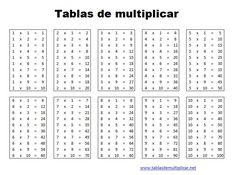 las tablas de multiplicar | Descargar las tablas de multiplicar para imprimir…