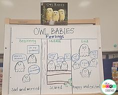 Owl Babies is a must read. My Kindergartners loved this story!or October