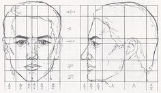 drawing heads in profile - Google Search