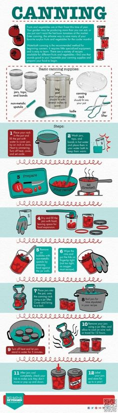 6. Home #Canning Basics - 34 Food #Infographics to Make You a Better Technical Cook ... → Food #Technical