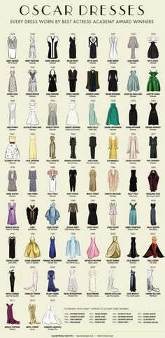 The dresses worn by every single Oscar award-winning actress in history.: