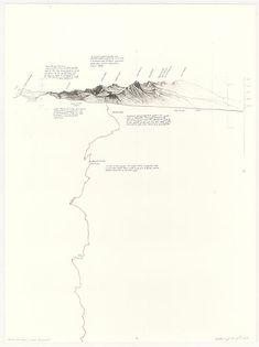 Across the Sierra - Linear Progression