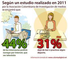 Estudio  realizado por la Asociación Colombiana de Investigación de medios.