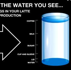 If You Drink Coffee, Here's A Fact You Need To Wake Up To: It takes 200 liters of water to produce a single latte! | World Wildlife Fund, via Upworthy