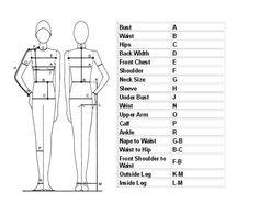 costume measurement template