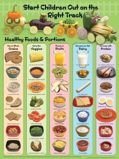Healthy Snacks For Kids Healthy Food Train Poster--Laminated Poster - Healthy Toddler Meals, Kids Meals, Healthy Snacks For Toddlers, Toddler Food, Healthy Kid Lunches, Baby Meals, Easy Toddler Lunches, Finger Foods For Toddlers, Healthy Recipes For Kids