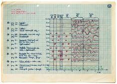 Else Marie Pade, Faust, (score), 1962; Offset-print, Den Danske Radeerforening, København, 2012 Printer, Bullet Journal, Printers
