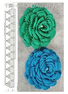 Crochet Flower Tutorial, Crochet Flower Patterns, Crochet Stitches Patterns, Crochet Motif, Crochet Designs, Crochet Flowers, Crochet Doilies, Crochet Home, Crochet Gifts