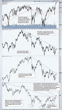 The world's lone bull market