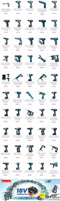 Makita Power Tool Prices