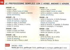 Le preposizioni | Facebook - #Italian #grammar