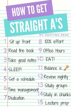 Here are 15 tips for getting straight A's this semester! Get that 4.0 you've always wanted and start off this semester strong!