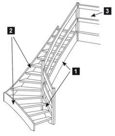 Fagudtryk - vange - balustre, stødtrin, returgelænder - Trappe Tiny House, Stairs, Home Decor, Ladders, Homemade Home Decor, Stairway, Tiny Houses, Staircases, Decoration Home