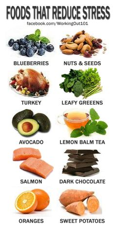 Stress reducing foods. Healthy eating with FutureRedesign.com