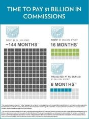 Break it down - Nu Skin's commissions paid.  (www.nuskin.com/thesource)