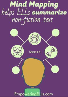 Empowering ELLs|Mind Mapping Helps ELLs Summarize Non-Fiction Text|Further discussion of why it is important for ELs learn to summarize English text, and how to go about helping them learn to do so.