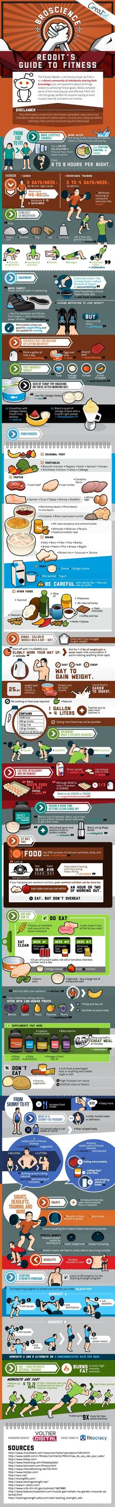 Reddit's Guide to #Fitness | #Infographic #Health #Lifting
