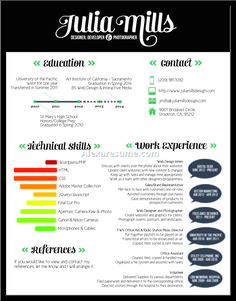 Web Design Resume Sample Resume 2011Conorluddy Via Flickr  Cv And Resume Examples .