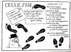 Polish Language, Hand Lettering, Notes, Aga, Teaching, Education, School, Literatura, Handwriting