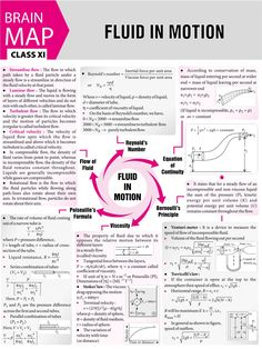 Fluid in motion chapter concept map Learn Physics, Physics Lessons, Physics Concepts, Basic Physics, Physics Formulas, Physics Notes, Chemistry Lessons, Physics And Mathematics, Quantum Physics