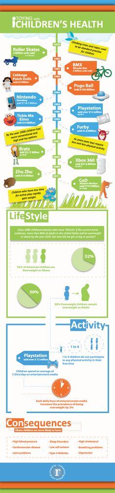 Childhood obesity #infographic.
