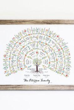 15 Cool Family Tree Wall Art Ideas - Custom Decor to Show Family Tree art design landspacing to plant Make A Family Tree, Family Trees, Family Family, Family Tree Designs, Tree Templates, Printable Templates, Tree Wall Art, Family Genealogy, Family History