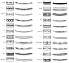 Necklace Chains, Clasps and Clasp Assembly. Good Reference for writing Jewellry Product Descriptions.