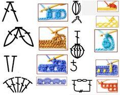 130 Crochet Basic Stitch Symbols You Should Know