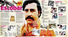 Pablo Escobar http://infografiasdelperu.blogspot.com/2013/06/pablo-escobar.html