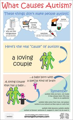 What Causes Autism? I love this. I have never felt the need to blame something for my child's autism. It is just who he is and how he was meant to be.